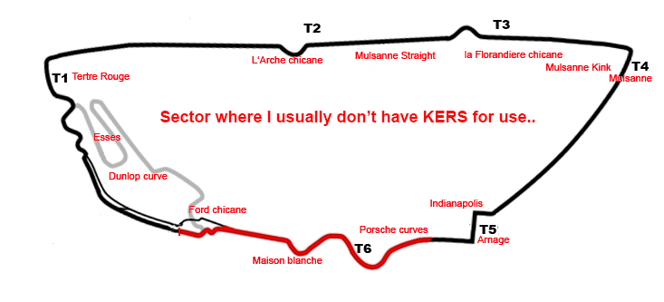 KERS issue with LMP1-H at LeMans