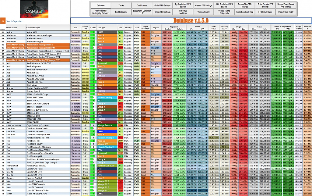 Click image for larger version.  Name:Database150.jpg Views:20 Size:244.4 KB ID:219610