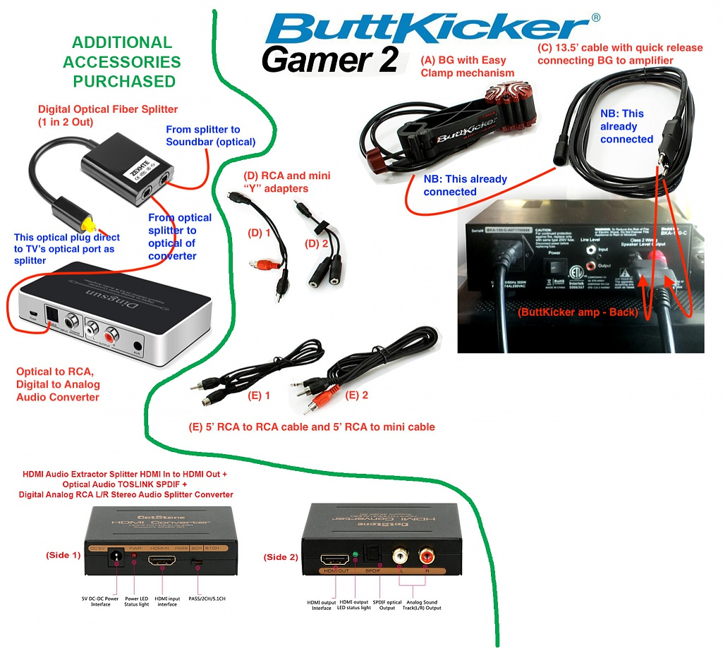 Click image for larger version.  Name:ButtKicker Gamer 2 plus accessories_with markup_2.jpg Views:4 Size:254.0 KB ID:260406