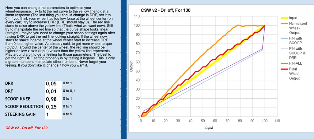 Click image for larger version.  Name:CSW v2 linear test For 130.jpg Views:3 Size:143.7 KB ID:216987