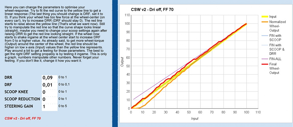 Click image for larger version.  Name:CSW v2 linear test FF 70.jpg Views:2 Size:139.3 KB ID:216988