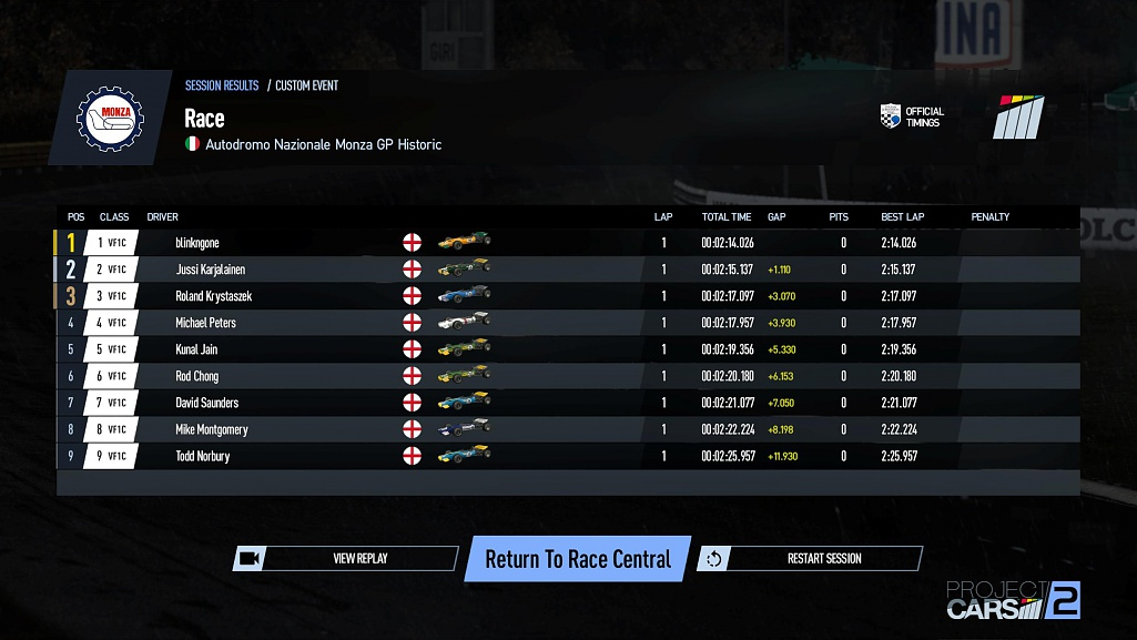 Click image for larger version.  Name:pCARS2 2020-04-20 05-34-12-68.jpg Views:0 Size:144.0 KB ID:279125