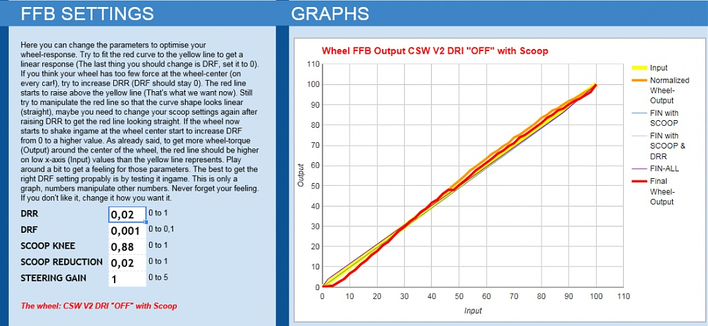 Click image for larger version.  Name:CSW V2 DRI OFF DR+RA+SC.jpg Views:4 Size:104.5 KB ID:220024