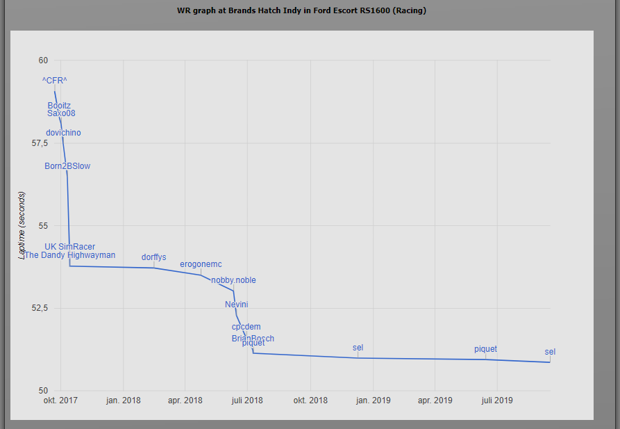 Click image for larger version.  Name:wrgraph2.jpg Views:1 Size:57.3 KB ID:273800