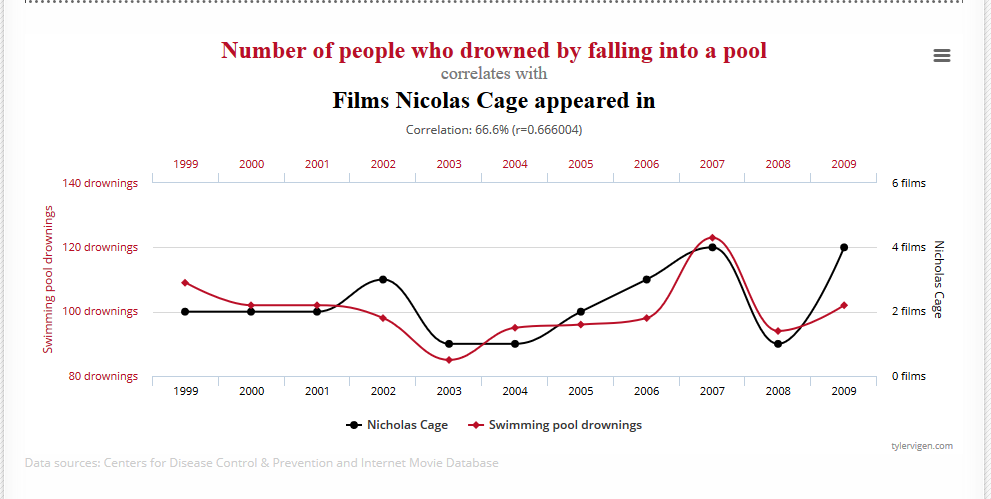 Click image for larger version.  Name:correlation.jpg Views:0 Size:70.5 KB ID:279960