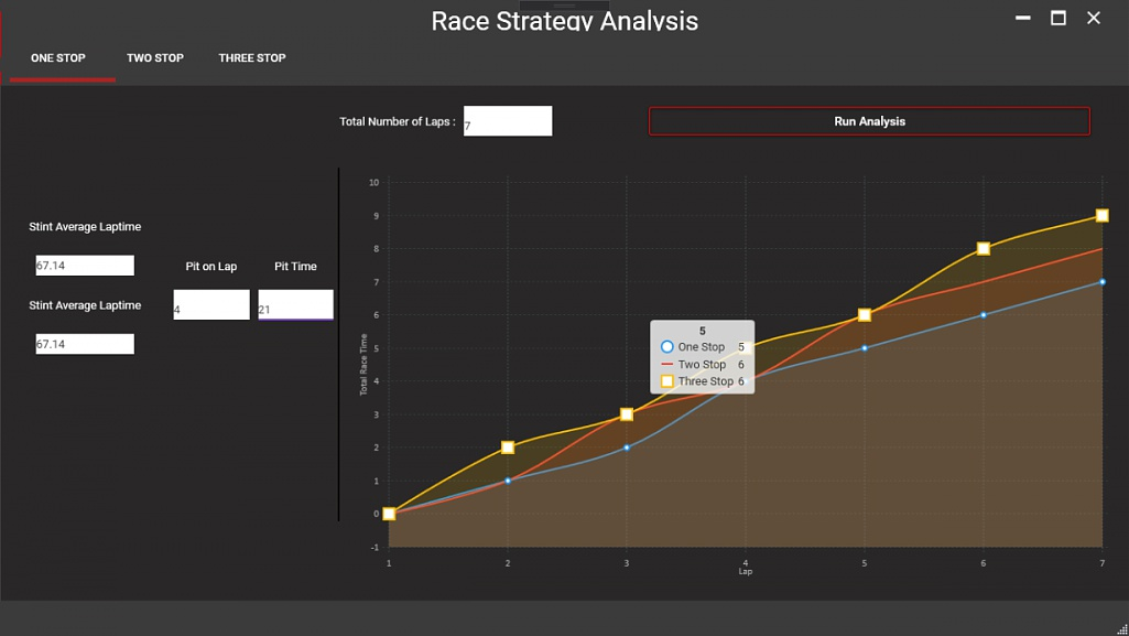 Click image for larger version.  Name:Race_Strat_Tool.jpg Views:2 Size:53.8 KB ID:273183